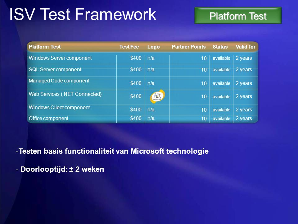 Platform Test -Testen basis functionaliteit van Microsoft technologie - Doorlooptijd: ± 2 weken 2 years Valid for available 10 n/a $400 Office component available 10n/a$400 Windows Client component available 10$400 Web Services (.NET Connected) available 10n/a$400 Managed Code component available 10n/a$400 SQL Server component available 10n/a$400 Windows Server component StatusPartner PointsLogoTest FeePlatform Test ISV Test Framework