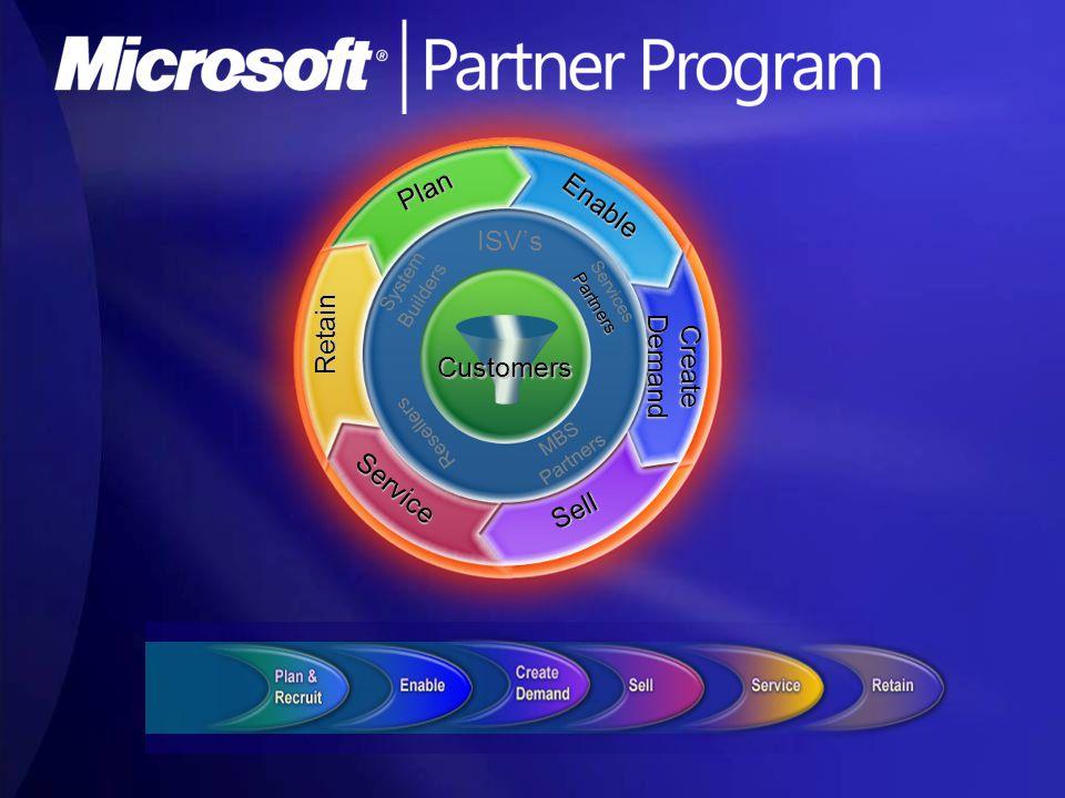 Vertitest stappen https://cert.veritest.com/register MSPP stappen Partner programma website http://www.microsoft.com/netherlands/partner/partnerprogramma/def ault.aspx http://www.microsoft.com/netherlands/partner/partnerprogramma/def ault.aspx Enrollment documentatie https://partner.microsoft.com/global/program/enrollment/ https://partner.microsoft.com/global/program/enrollment/