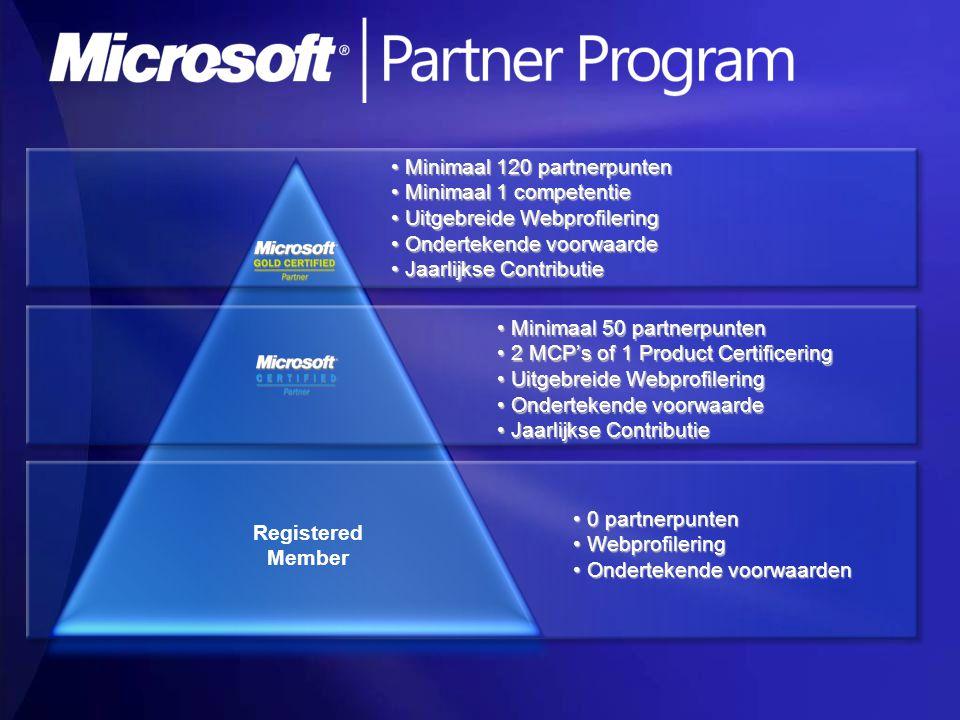 Registered Member Minimaal 120 partnerpunten Minimaal 120 partnerpunten Minimaal 1 competentie Minimaal 1 competentie Uitgebreide Webprofilering Uitge