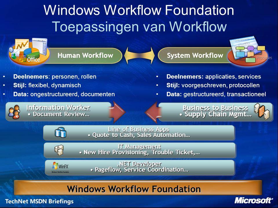 Windows Workflow Foundation Toepassingen van Workflow Deelnemers: personen, rollen Stijl: flexibel, dynamisch Data: ongestructureerd, documenten Deeln