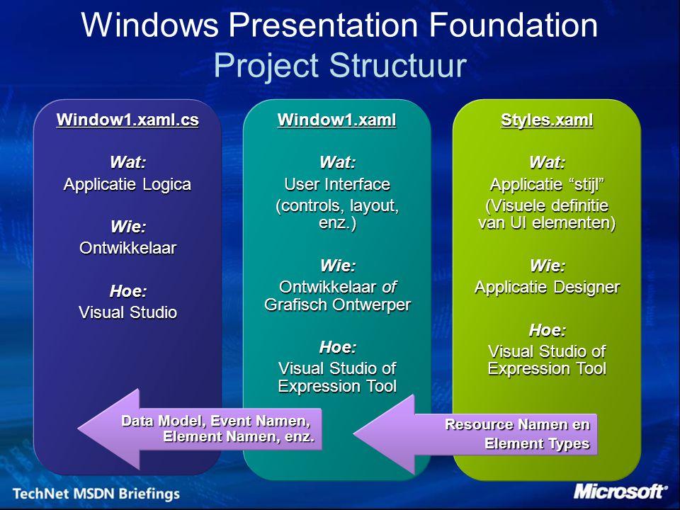 Window1.xaml.csWat: Applicatie Logica Wie:OntwikkelaarHoe: Visual Studio Window1.xamlWat: User Interface (controls, layout, enz.) Wie: Ontwikkelaar of Grafisch Ontwerper Hoe: Visual Studio of Expression Tool Styles.xamlWat: Applicatie stijl (Visuele definitie van UI elementen) Wie: Applicatie Designer Hoe: Visual Studio of Expression Tool Data Model, Event Namen, Element Namen, enz.