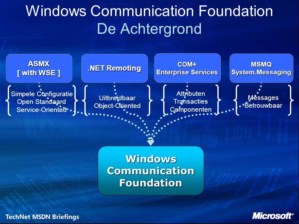 Windows Communication Foundation De Achtergrond Windows Communication Foundation ASMX [ with WSE ].NET Remoting COM+ Enterprise Services Simpele Confi