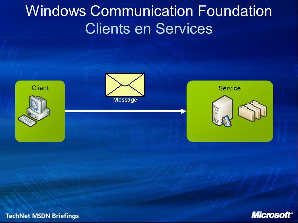 Service Client Windows Communication Foundation End Points Endpoint