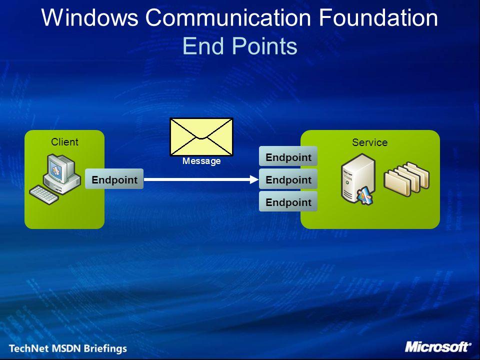 Service CBA CBA Client Windows Communication Foundation Address, Binding, Contract A BC Address Waar.