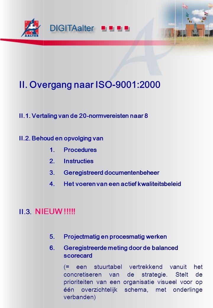 II. Overgang naar ISO-9001:2000 II.1. Vertaling van de 20-normvereisten naar 8 II.2. Behoud en opvolging van 1.Procedures 2.Instructies 3.Geregistreer