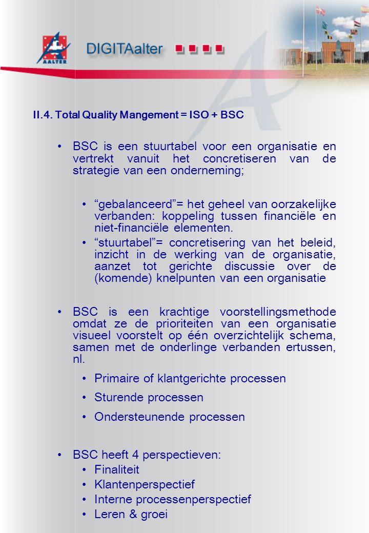 II.4. Total Quality Mangement = ISO + BSC BSC is een stuurtabel voor een organisatie en vertrekt vanuit het concretiseren van de strategie van een ond