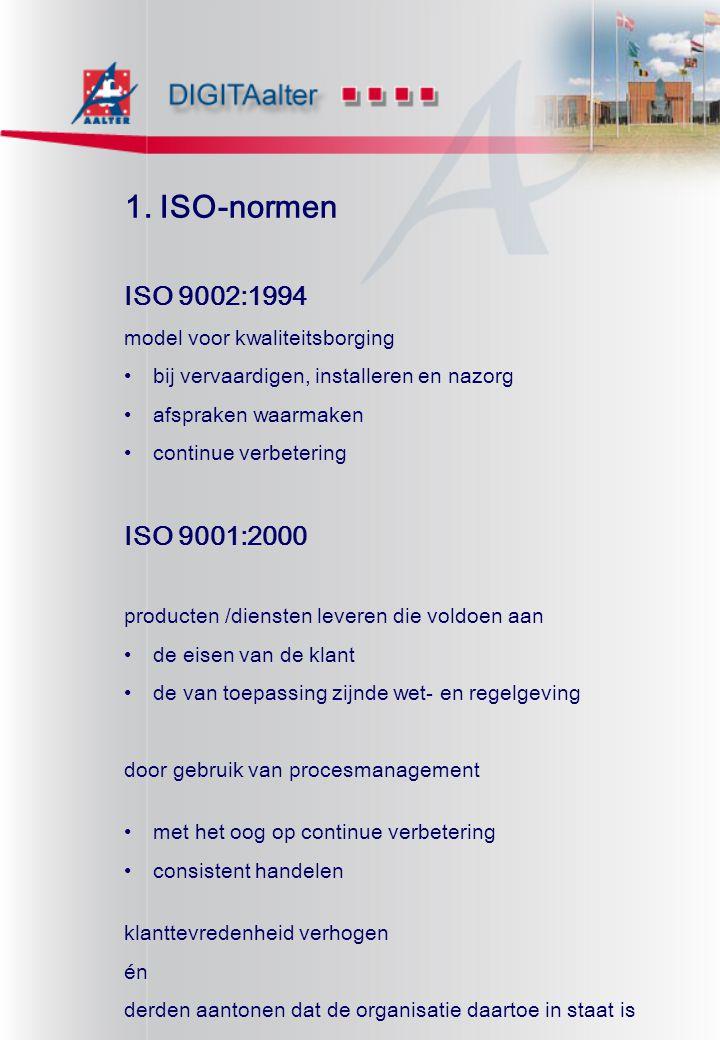 ISO-9002:1994 1.Directieverantwoordelijkheid 2.Kwaliteitssysteem 3.Contractbeoordeling 4.Ontwerpbeheersing 5.Document- en gegevensbeheer 6.Inkoop 7.Beheersing van door de klant verstrekte producten 8.Identificatie en naspeurbaarheid van producten 9.Procesbeheersing 10.Keuring en beproeving 11.Beheersing van keuring-, meet- en beproevingsmiddelen 12.Keuring- en beproevingsstatus 13.Beheersing van producten/diensten met afwijkingen 14.Corrigerende en preventieve maatregelen 15.Behandeling, opslag, verpakking, conservering en aflevering 16.Beheersing van kwaliteitsregistraties 17.Interne audits 18.Opleiding 19.Nazorg 20.Statistische technieken Het kwaliteitshandboek: verzameling van de gedocumenteerde procedures, met volgende (norm)vereisten ISO-9001:2000 1.Onderwerp en toepassingsgebied 2.Normatieve verwijzingen 3.Termen en definities 4.Kwaliteitsmanagementsysteem 5.Directieverantwoordelijkheid 6.Management van middelen 7.Realiseren van het product/dienst 8.Meting, analyse en verbetering