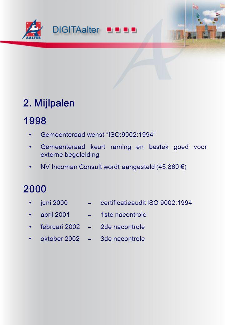 """2. Mijlpalen 1998 Gemeenteraad wenst """"ISO:9002:1994"""" Gemeenteraad keurt raming en bestek goed voor externe begeleiding NV Incoman Consult wordt aanges"""