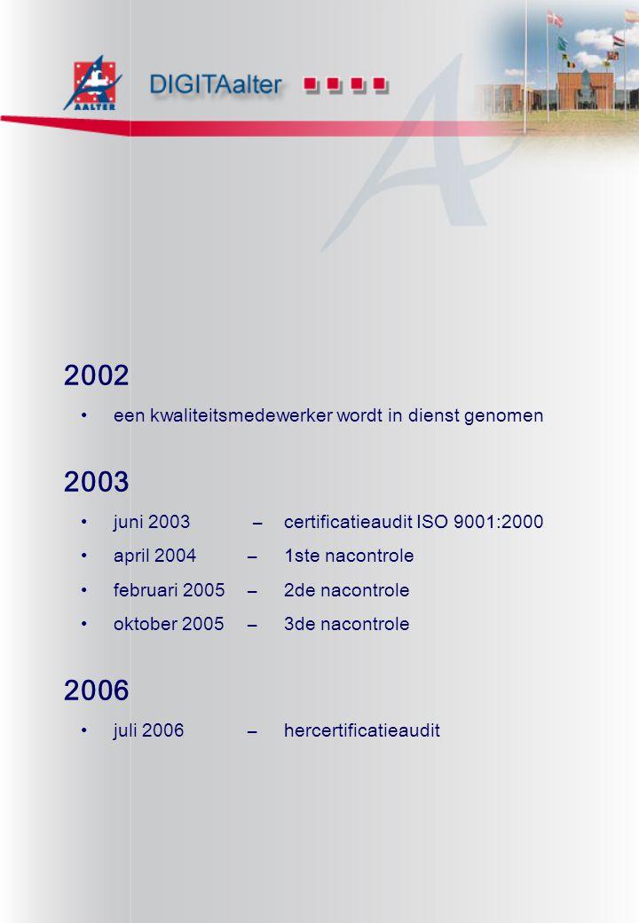 2002 een kwaliteitsmedewerker wordt in dienst genomen 2003 juni 2003 – certificatieaudit ISO 9001:2000 april 2004 – 1ste nacontrole februari 2005 – 2d