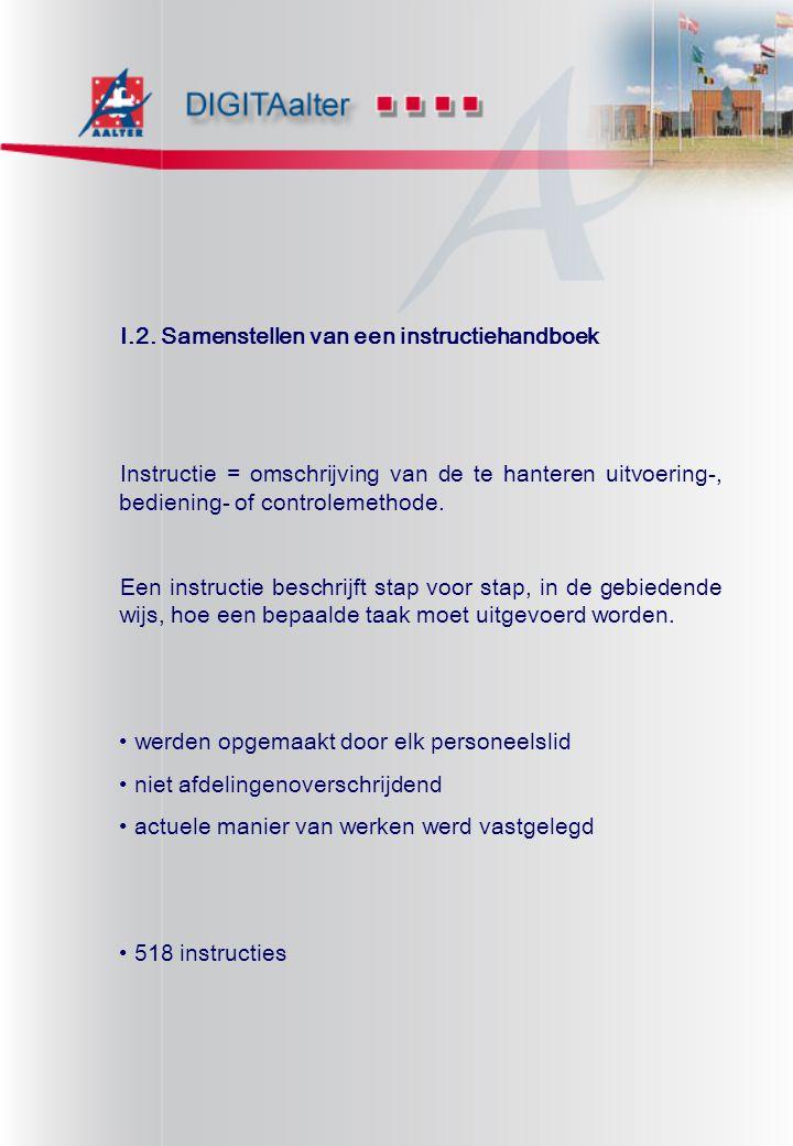I.2. Samenstellen van een instructiehandboek Instructie = omschrijving van de te hanteren uitvoering-, bediening- of controlemethode. Een instructie b