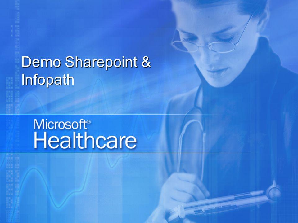 Demo Sharepoint & Infopath