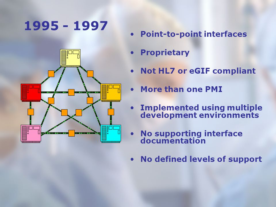 1995 - 1997 Point-to-point interfaces Proprietary Not HL7 or eGIF compliant More than one PMI Implemented using multiple development environments No s