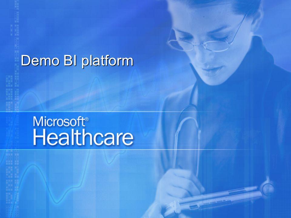 Demo BI platform