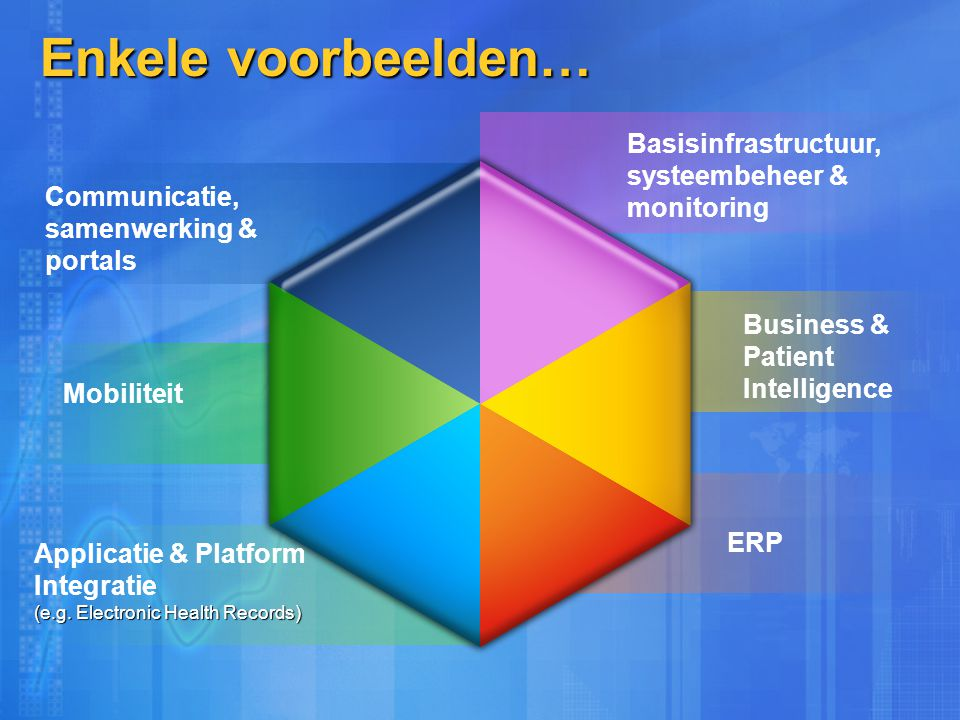 Enkele voorbeelden… Applicatie & Platform Integratie (e.g. Electronic Health Records) Basisinfrastructuur, systeembeheer & monitoring Business & Patie