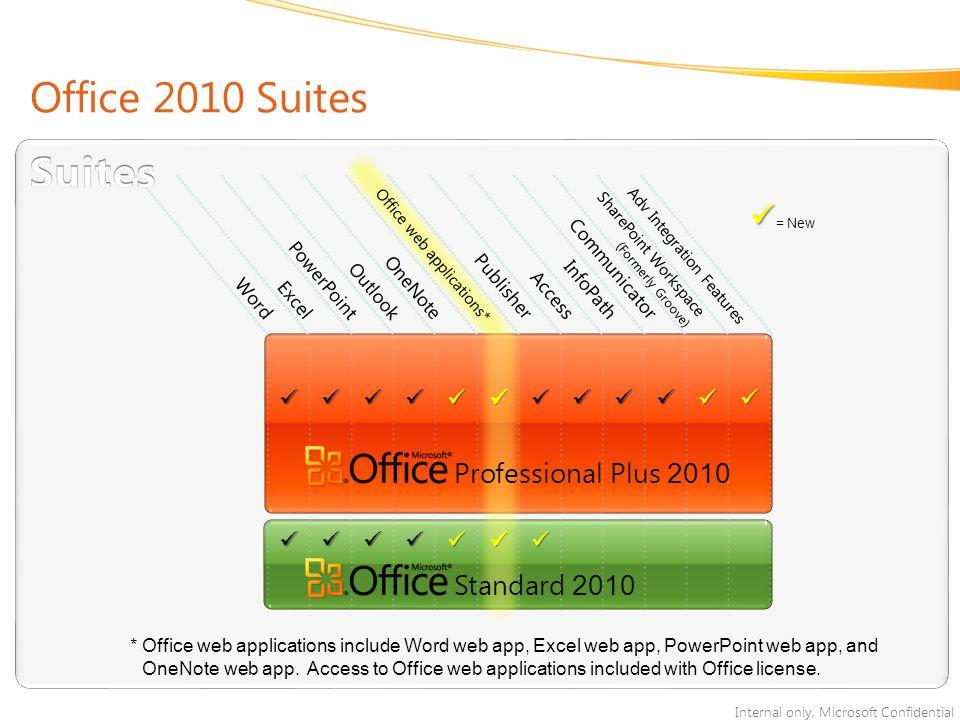 Internal only, Microsoft Confidential Office 2010 Suites WordExcelPowerPointOutlookOneNotePublisherAccessInfoPathCommunicator SharePoint Workspace ( F