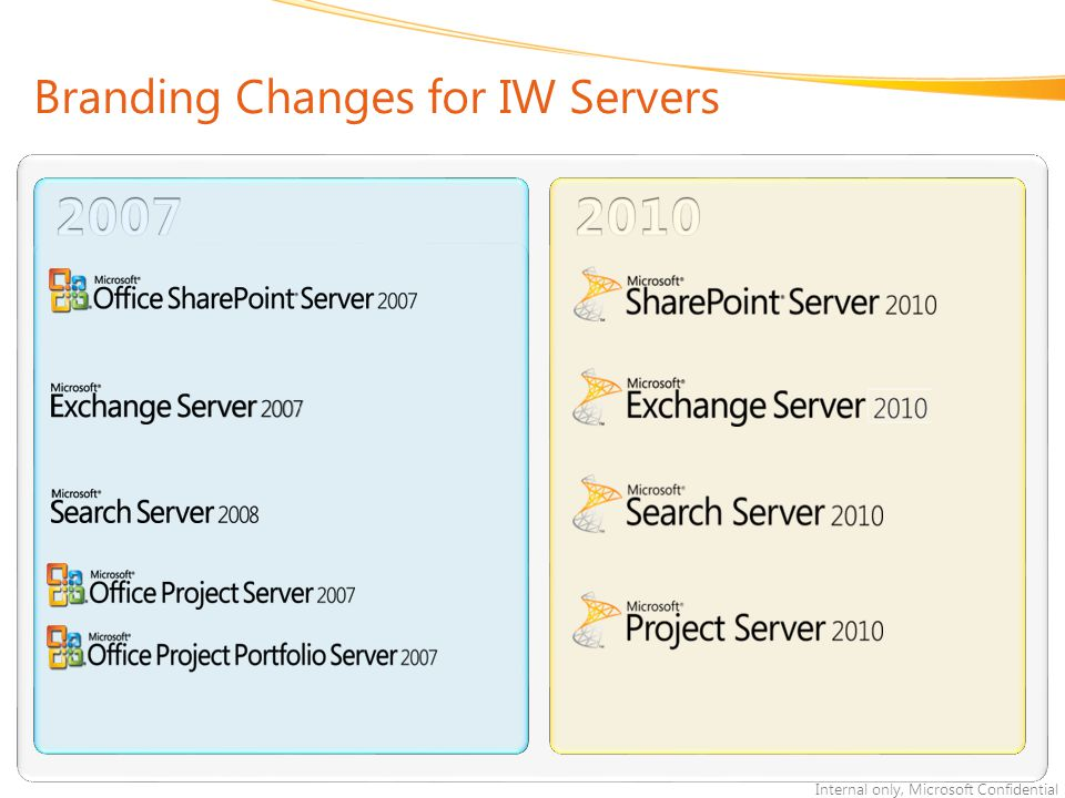 Internal only, Microsoft Confidential Branding Changes for IW Servers
