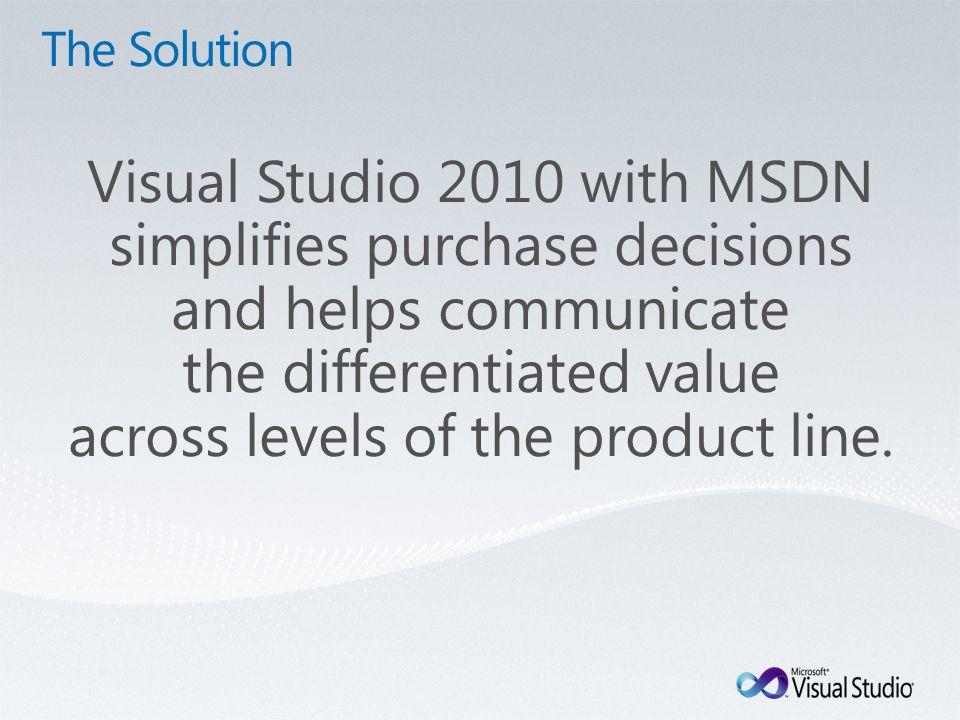 Visual Studio 2008 Professional with MSDN Professional Visual Studio 2008 Professional with MSDN Premium Visual Studio Team System 2008 Team Editions with MSDN Premium Visual Studio Team System 2008 Team Suite with MSDN Premium