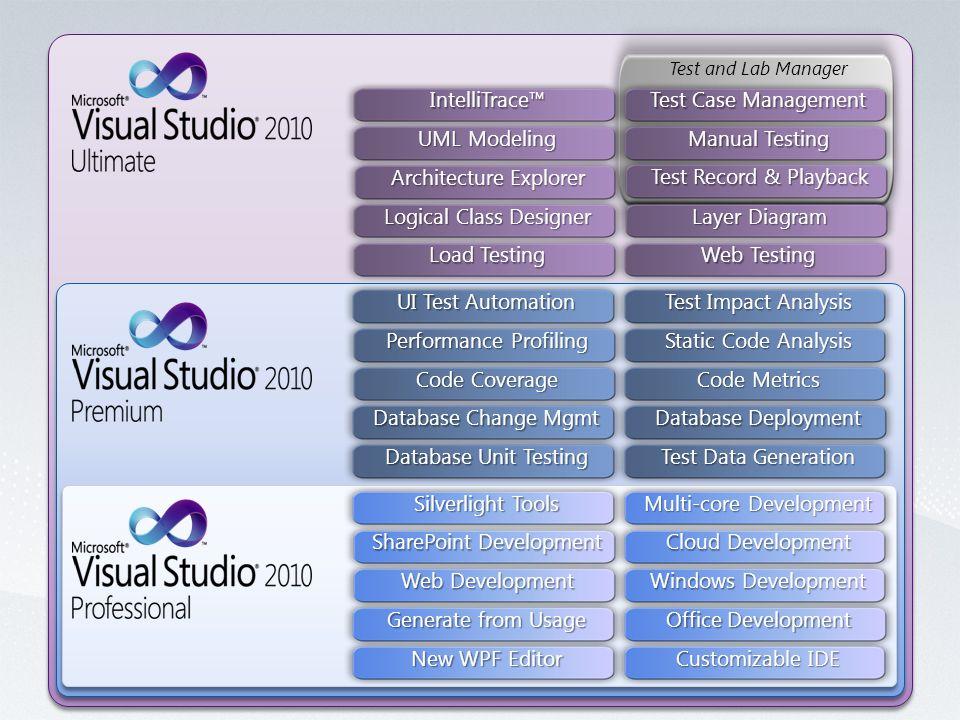 Test and Lab Manager Manual Testing Layer Diagram UML Modeling Load Testing Web Testing Test Case Management IntelliTrace™ Architecture Explorer Test