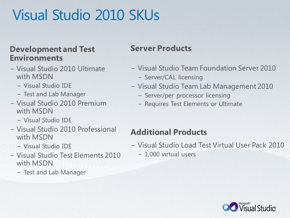 Software for Production Use Visual Studio 2010 Ultimate with MSDN Visual Studio 2010 Premium with MSDN Visual Studio 2010 Professional with MSDN Visual Studio Test Elements 2010 with MSDN Visual Studio® Team Foundation Server 2010 and one (1) Client Access License (New!) ●●●● Microsoft ® Expression Studio 3 (New!) ●●◌◌ Microsoft® Office 2007 Ultimate, Communicator 2007, Project 2007 Standard, Visio 2007 Professional, SharePoint Designer 2007 ●●◌◌