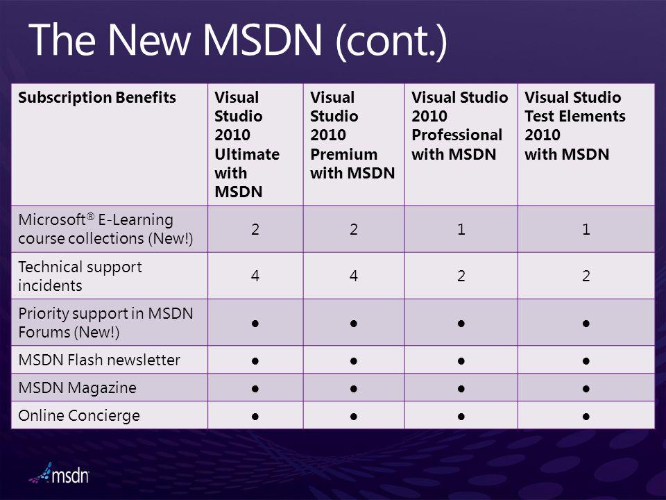 Subscription BenefitsVisual Studio 2010 Ultimate with MSDN Visual Studio 2010 Premium with MSDN Visual Studio 2010 Professional with MSDN Visual Studi
