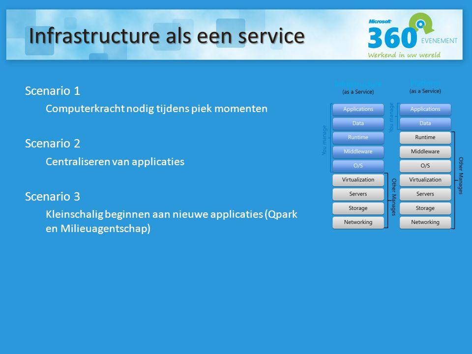 Scenario 1 Computerkracht nodig tijdens piek momenten Scenario 2 Centraliseren van applicaties Scenario 3 Kleinschalig beginnen aan nieuwe applicaties (Qpark en Milieuagentschap) Infrastructure als een service