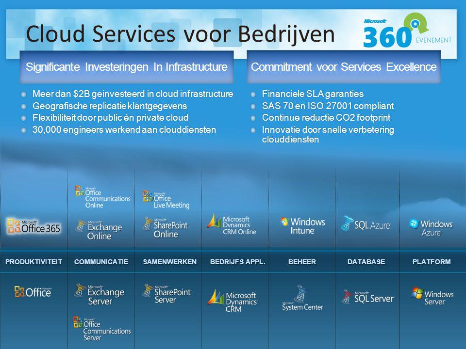 Cloud Services voor Bedrijven BEDRIJFS APPL.