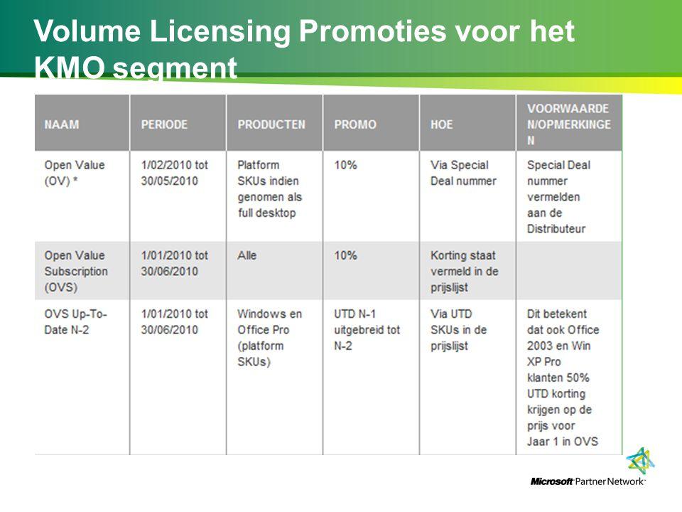 Volume Licensing Promoties voor het KMO segment