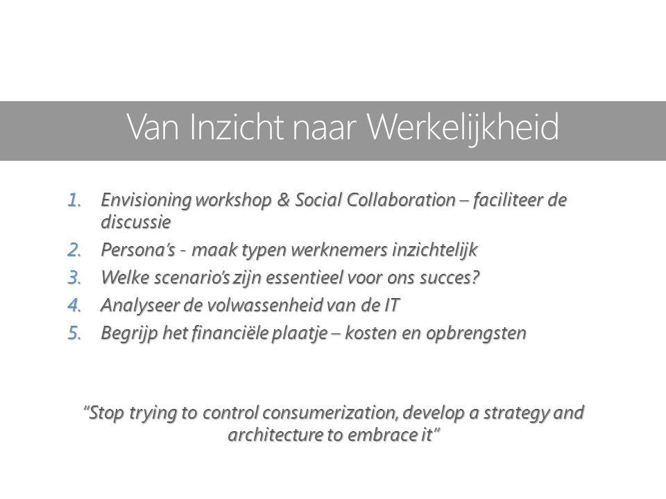Van Inzicht naar Werkelijkheid 1. Envisioning workshop & Social Collaboration – faciliteer de discussie 2. Persona's - maak typen werknemers inzichtel