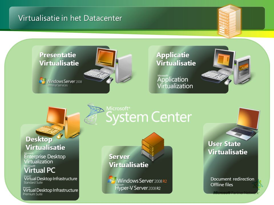 DesktopVirtualisatie ServerVirtualisatie User State Virtualisatie Document redirection Offline files ApplicatieVirtualisatiePresentatieVirtualisatie