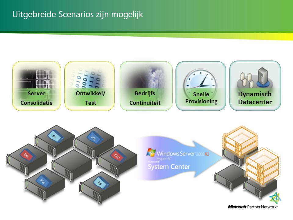 Uitgebreide Scenarios zijn mogelijk SQL IIS SQL EXC IIS Server Consolidatie Bedrijfs Continuiteit Ontwikkel/ Test Snelle Provisioning Dynamisch Datacenter