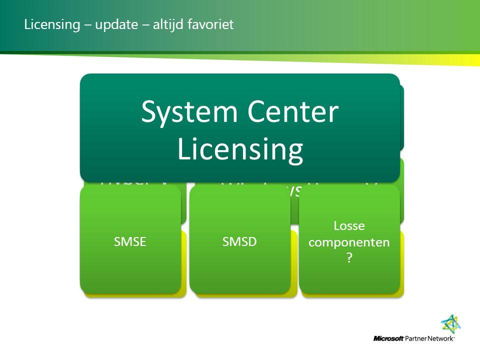 Licensing – update – altijd favoriet Hyper-V Hyper-V Server R2 Gratis Download Windows Hyper-V Onderdeel van Windows Server 2008 en Windows server 200
