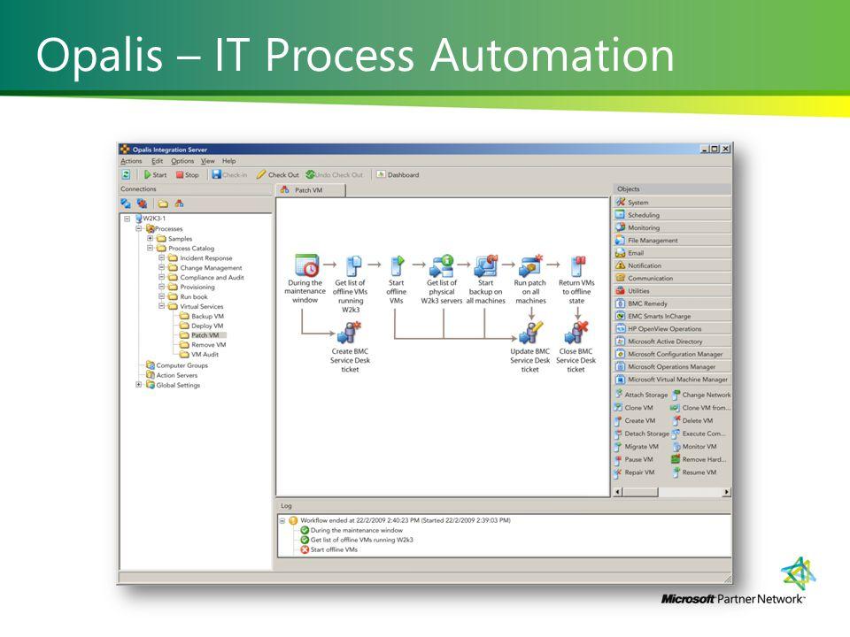 Opalis – IT Process Automation