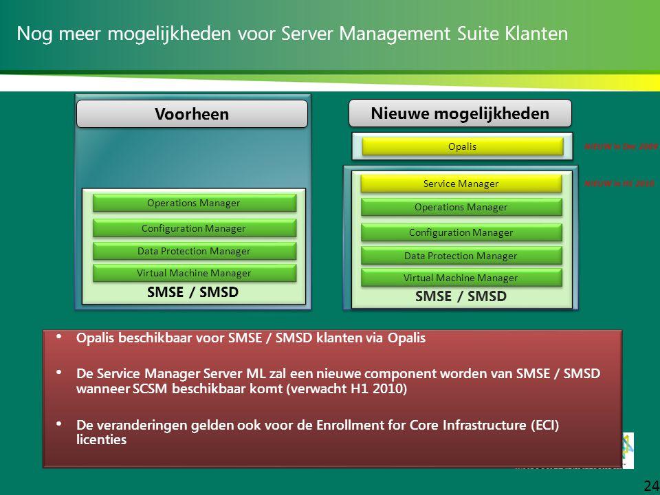 Nog meer mogelijkheden voor Server Management Suite Klanten SMSE / SMSD Data Protection Manager Virtual Machine Manager Configuration Manager Operatio