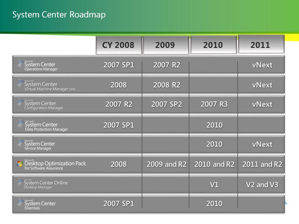 System Center Roadmap CY 2008200920102011