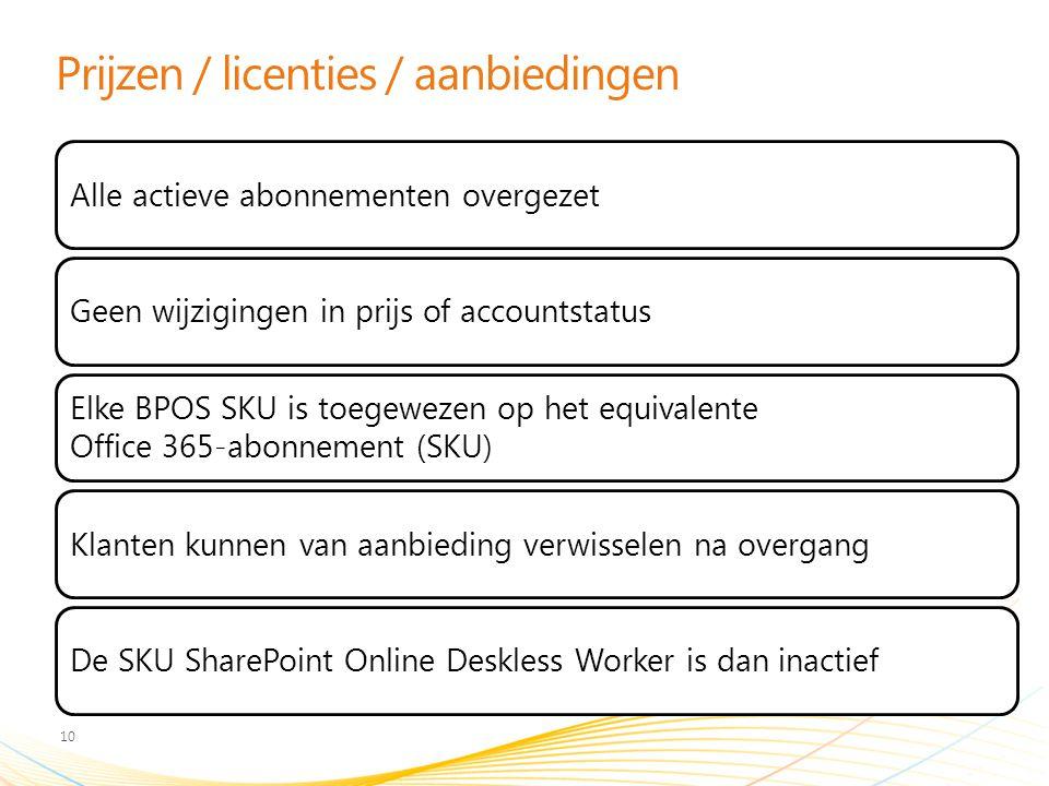 Prijzen / licenties / aanbiedingen Alle actieve abonnementen overgezetGeen wijzigingen in prijs of accountstatus Elke BPOS SKU is toegewezen op het equivalente Office 365-abonnement (SKU) Klanten kunnen van aanbieding verwisselen na overgangDe SKU SharePoint Online Deskless Worker is dan inactief 10