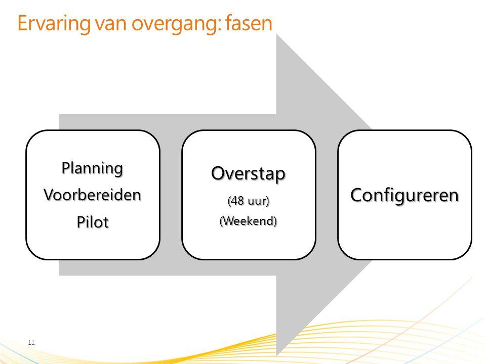 Ervaring van overgang: fasen PlanningVoorbereidenPilotOverstap (48 uur) (Weekend)Configureren 11
