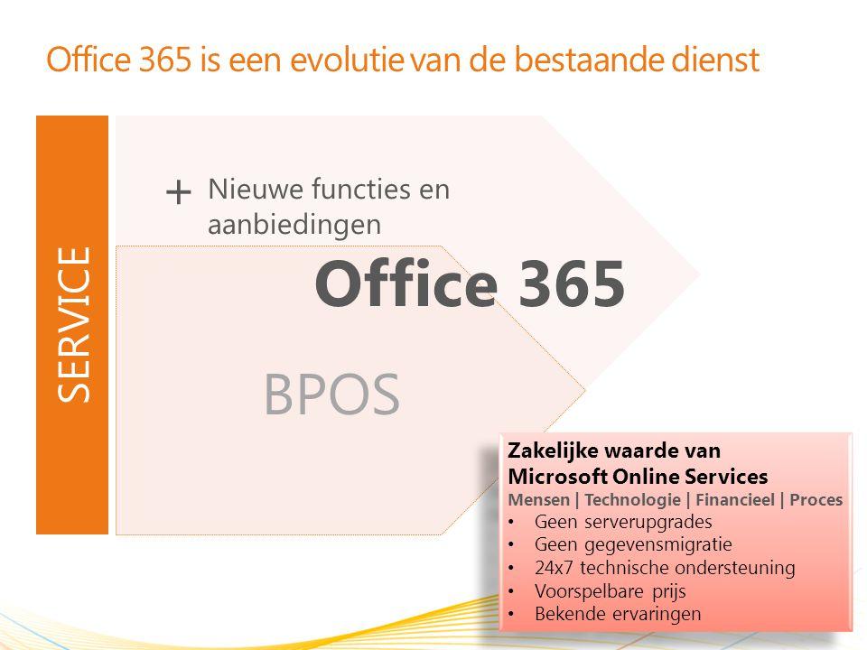 BPOS Office 365 is een evolutie van de bestaande dienst 2 Office 365 Zakelijke waarde van Microsoft Online Services Mensen | Technologie | Financieel | Proces Geen serverupgrades Geen gegevensmigratie 24x7 technische ondersteuning Voorspelbare prijs Bekende ervaringen Zakelijke waarde van Microsoft Online Services Mensen | Technologie | Financieel | Proces Geen serverupgrades Geen gegevensmigratie 24x7 technische ondersteuning Voorspelbare prijs Bekende ervaringen Nieuwe functies en aanbiedingen + SERVICE