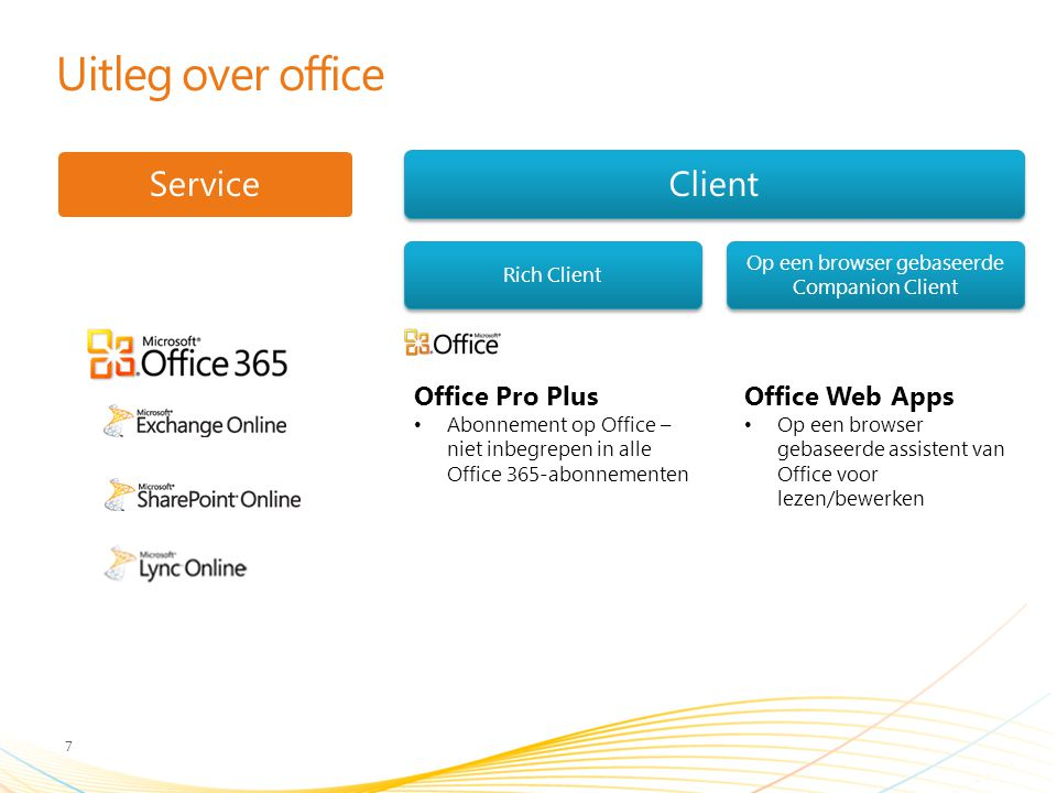 Uitleg over office 7 ServiceClient Rich Client Op een browser gebaseerde Companion Client Office Web Apps Op een browser gebaseerde assistent van Office voor lezen/bewerken Office Pro Plus Abonnement op Office – niet inbegrepen in alle Office 365-abonnementen