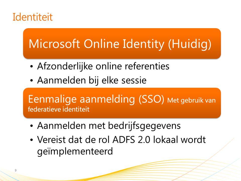 Identiteit 9 Microsoft Online Identity (Huidig) Afzonderlijke online referenties Aanmelden bij elke sessie Eenmalige aanmelding (SSO) Met gebruik van federatieve identiteit Aanmelden met bedrijfsgegevens Vereist dat de rol ADFS 2.0 lokaal wordt geïmplementeerd