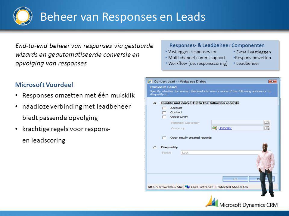 Beheer van Responses en Leads End-to-end beheer van responses via gestuurde wizards en geautomatiseerde conversie en opvolging van responses Microsoft