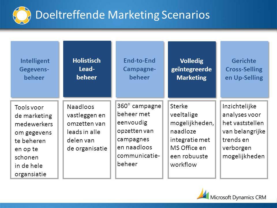 Doeltreffende Marketing Scenarios Intelligent Gegevens- beheer Intelligent Gegevens- beheer Holistisch Lead- beheer Holistisch Lead- beheer End-to-End