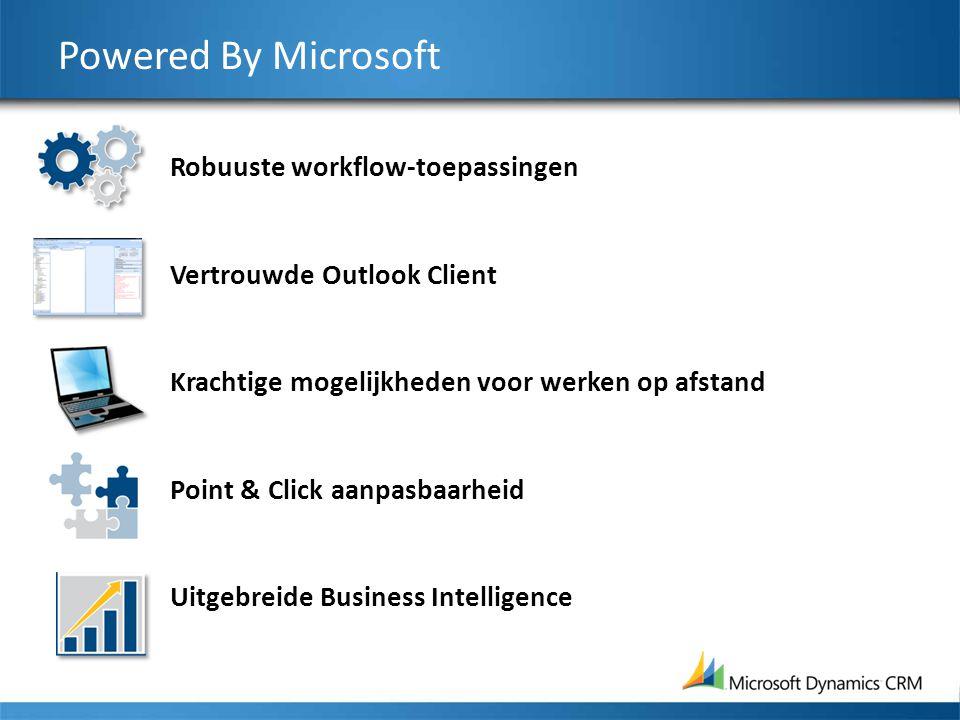 Powered By Microsoft Robuuste workflow-toepassingen Vertrouwde Outlook Client Krachtige mogelijkheden voor werken op afstand Point & Click aanpasbaarh