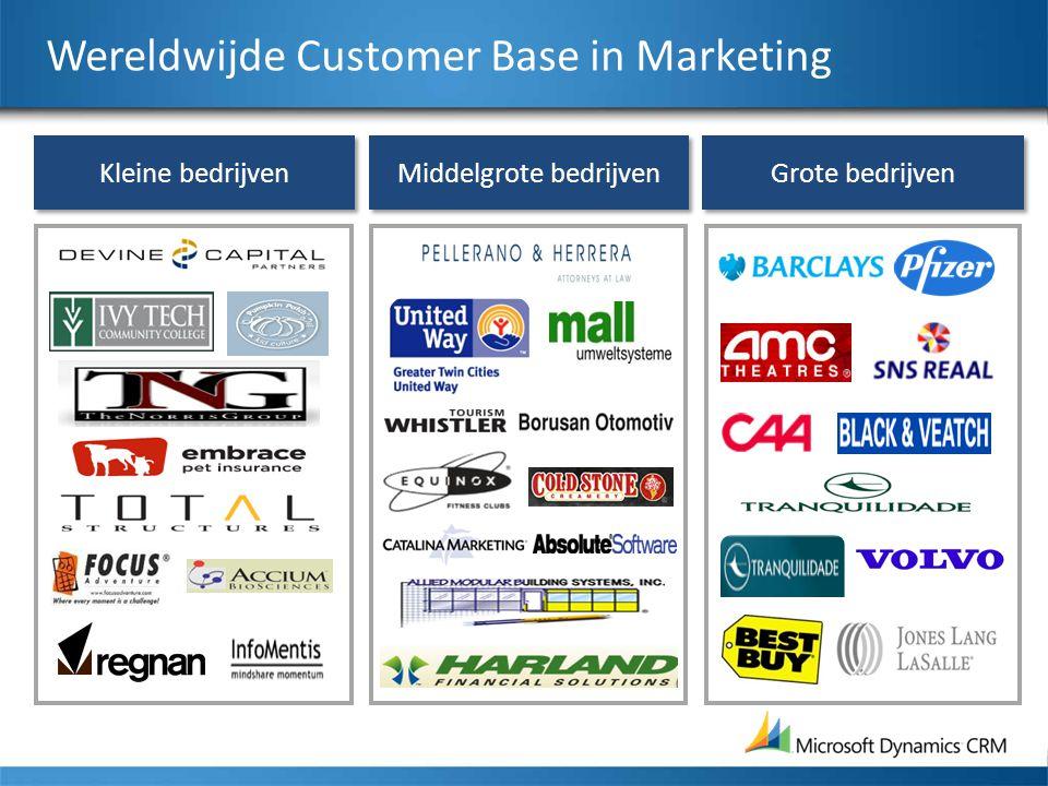 Middelgrote bedrijven Kleine bedrijven Grote bedrijven Wereldwijde Customer Base in Marketing