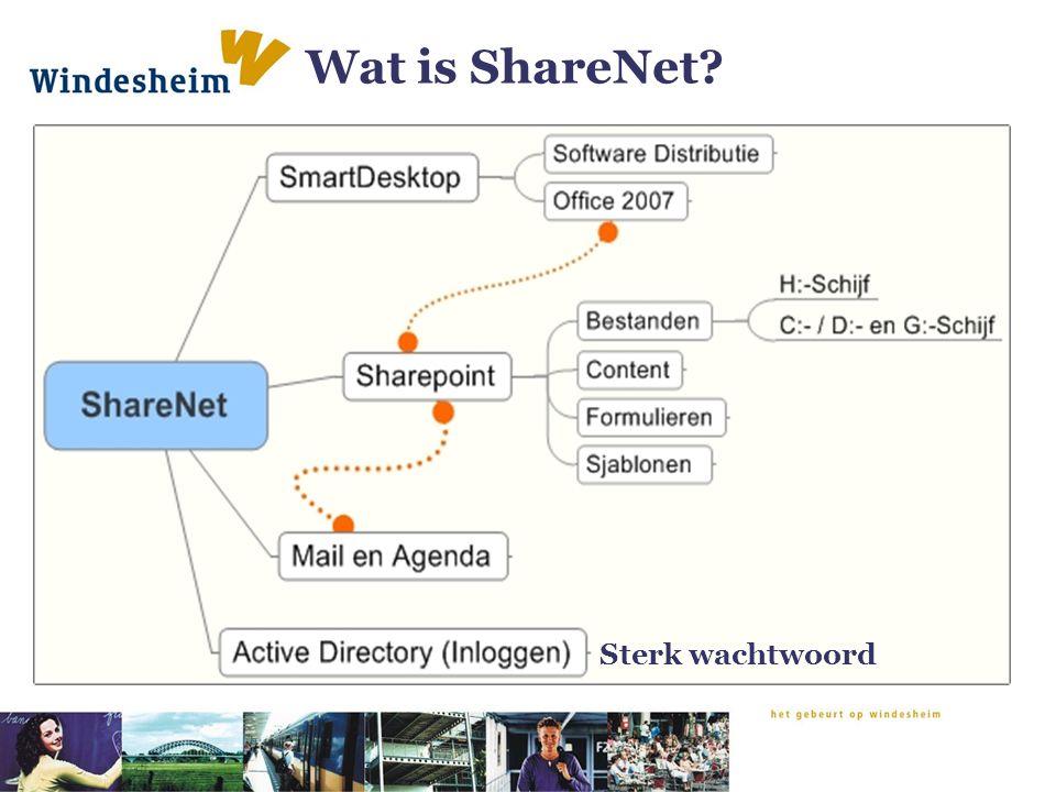 Wat is ShareNet? Sterk wachtwoord