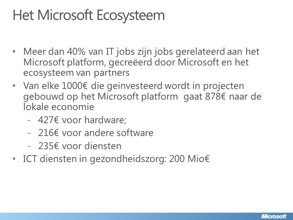 Het Microsoft Ecosysteem Meer dan 40% van IT jobs zijn jobs gerelateerd aan het Microsoft platform, gecreëerd door Microsoft en het ecosysteem van partners Van elke 1000€ die geinvesteerd wordt in projecten gebouwd op het Microsoft platform gaat 878€ naar de lokale economie -427€ voor hardware; -216€ voor andere software -235€ voor diensten ICT diensten in gezondheidszorg: 200 Mio€