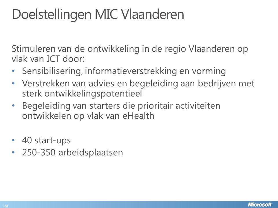 Doelstellingen MIC Vlaanderen Stimuleren van de ontwikkeling in de regio Vlaanderen op vlak van ICT door: Sensibilisering, informatieverstrekking en vorming Verstrekken van advies en begeleiding aan bedrijven met sterk ontwikkelingspotentieel Begeleiding van starters die prioritair activiteiten ontwikkelen op vlak van eHealth 40 start-ups 250-350 arbeidsplaatsen 24