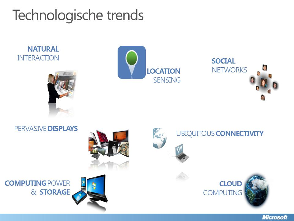 COMPUTING POWER & STORAGE LOCATION SENSING SOCIAL NETWORKS CLOUD COMPUTING NATURAL INTERACTION UBIQUITOUS CONNECTIVITY PERVASIVE DISPLAYS Technologische trends