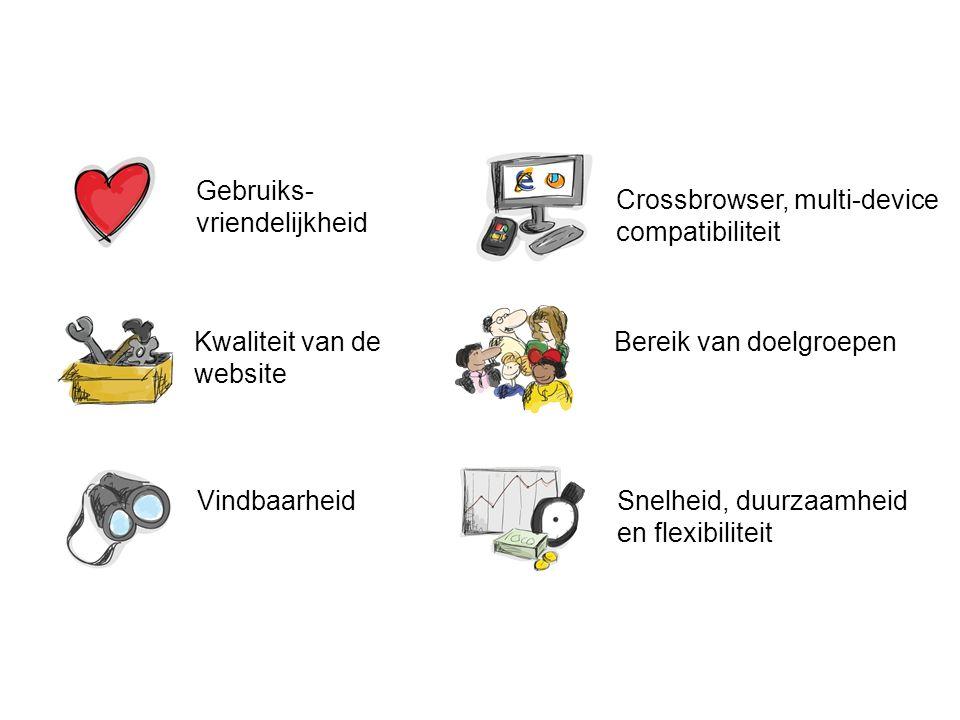 Gebruiks- vriendelijkheid Kwaliteit van de website Vindbaarheid Crossbrowser, multi-device compatibiliteit Bereik van doelgroepen Snelheid, duurzaamhe