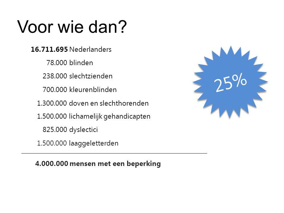 16.711.695 Nederlanders 78.000 blinden 238.000 slechtzienden 700.000 kleurenblinden 1.300.000 doven en slechthorenden 1.500.000 lichamelijk gehandicapten 825.000 dyslectici 1.500.000 laaggeletterden 4.000.000 mensen met een beperking 25% Voor wie dan