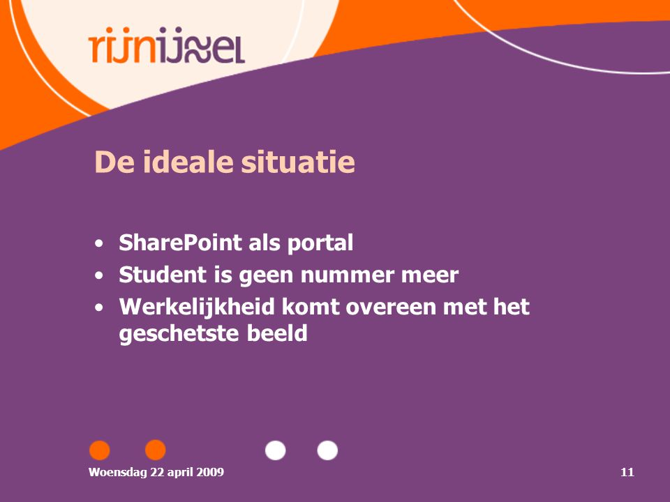 Woensdag 22 april 200911 De ideale situatie SharePoint als portal Student is geen nummer meer Werkelijkheid komt overeen met het geschetste beeld
